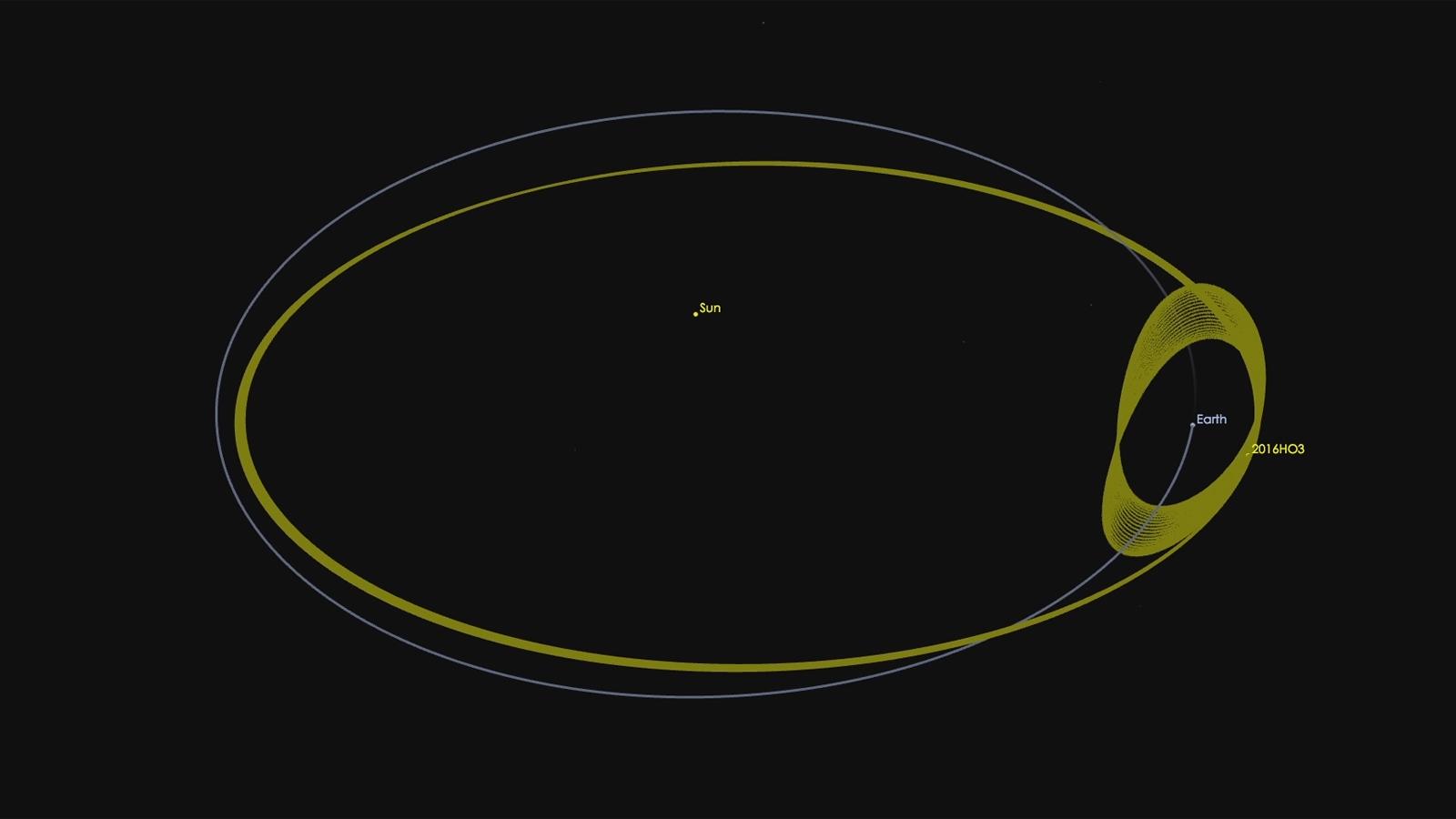 Científicos de la NASA descubren que un asteroide 'nos persigue'