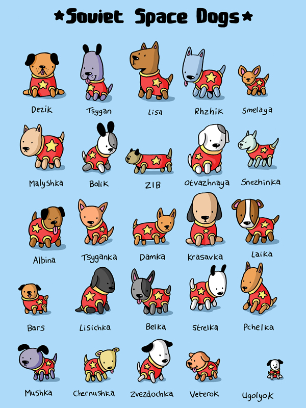Homenaje canino