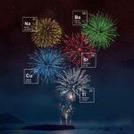 La química de los fuegos artificiales