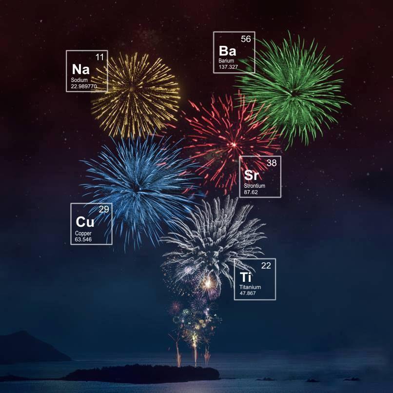 ¿Cuál es la química que hay detrás de los fuegos artificiales?