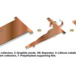 Llega la batería de litio flexible