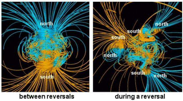 inversion polos magnéticos